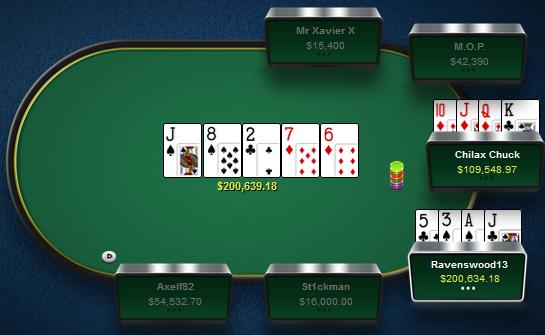 Aukščiausių įpirkų grynųjų pinigų žaidimai internete: 5 didžiausi bankai pirmajame... 103