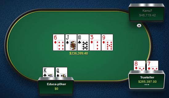 Aukščiausių įpirkų grynųjų pinigų žaidimai internete: 5 didžiausi bankai pirmajame... 105