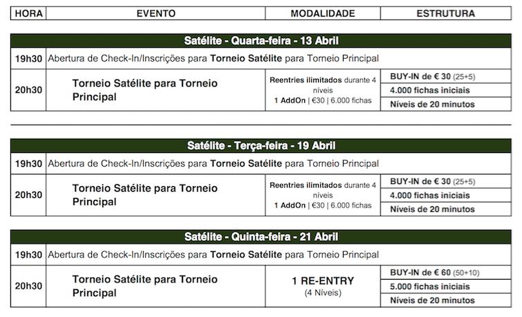 Etapa #6 Solverde Poker Season 21 a 24 de Abril no Casino de Vilamoura 101