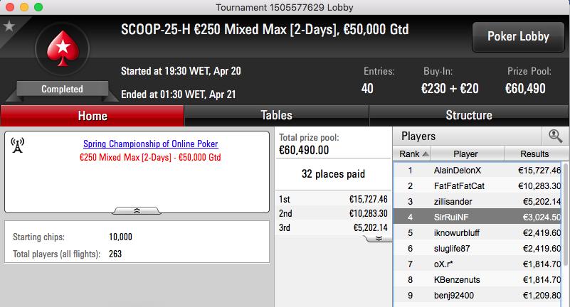 CLEMENTEBOMBA69 3º no Winning Poker OSS VI #33 (k) & Mais 102
