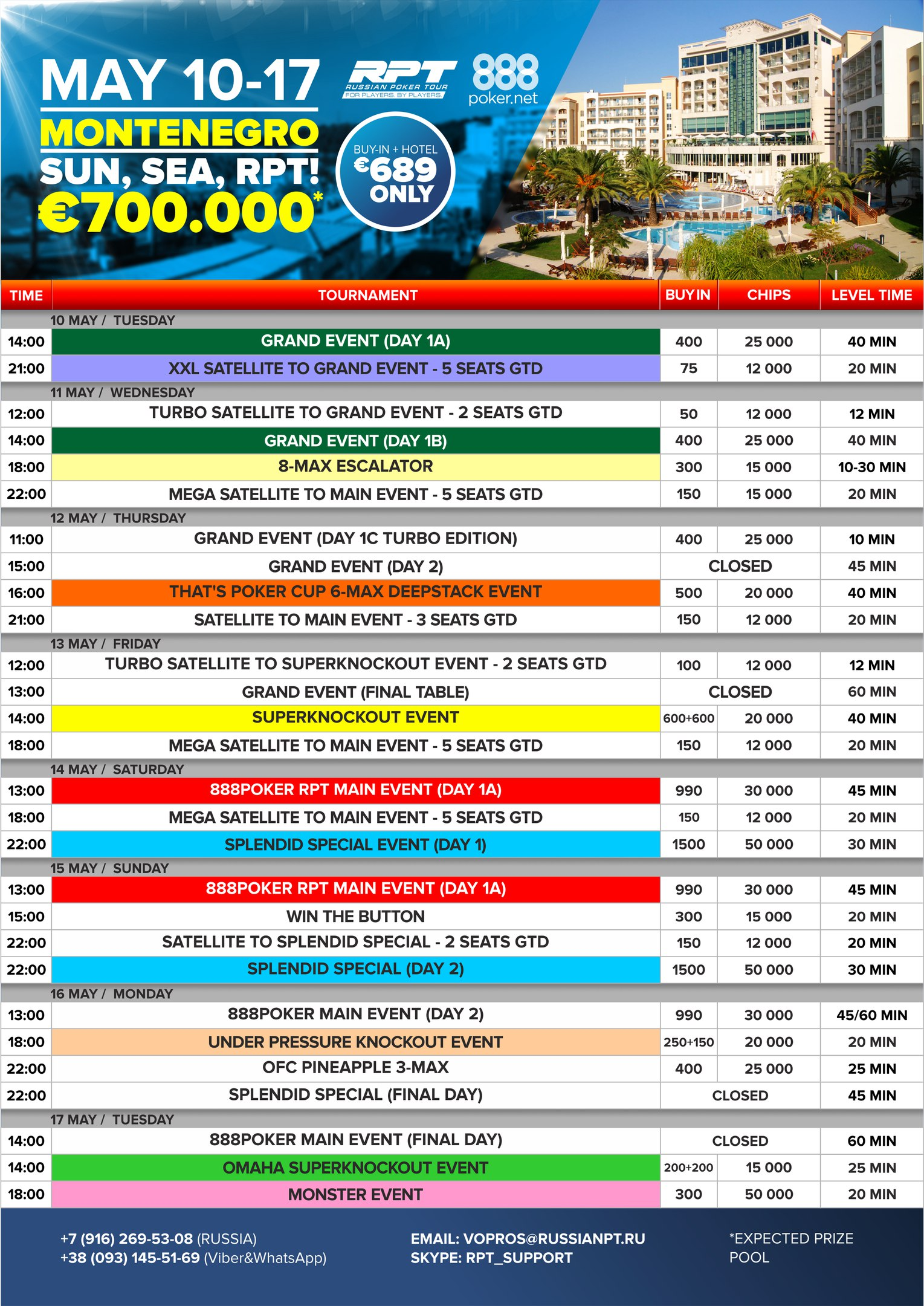 Montenegro RPT & 888poker Festival od 10. do 17. Maja u Splendidu 102