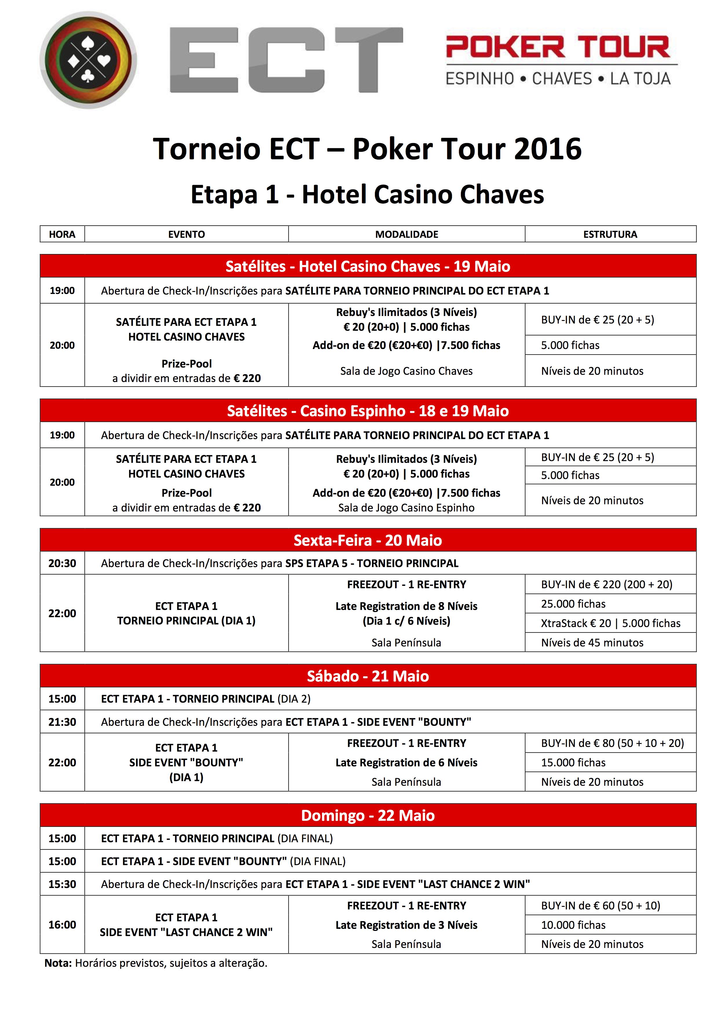 ECT Poker Tour 2016 - Etapa #1 de 20 a 22 de Maio no Hotel Casino Chaves 101