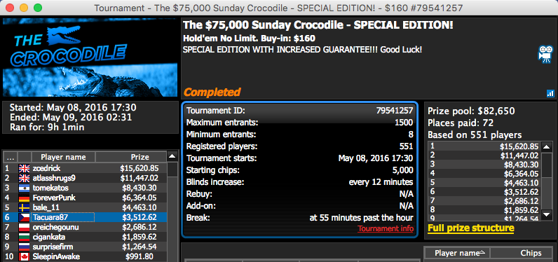Naza114 4º no Super High Roller da Party (k);Phounder 1º no Hot 2 (k) & Mais 105