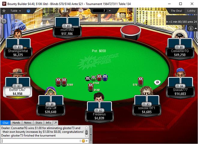 william prieto poker