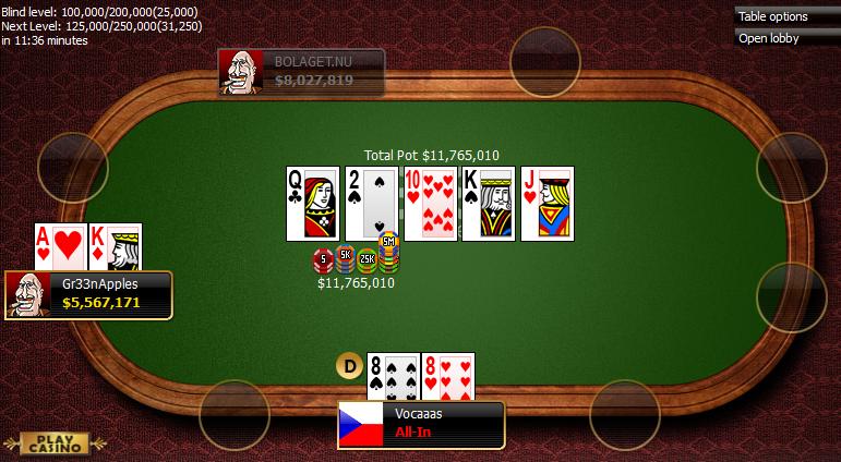 Finálový stůl na $1,050 Main Eventu Super XL Series na 888poker