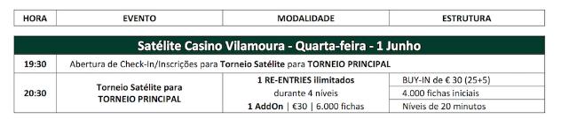 Hoje às 20:30 Satélite Etapa 7 Solverde Poker Season em Vilamoura 101