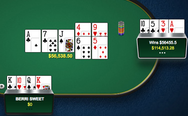 The Online Railbird Report: A Close Look at the WSOP Heads-Up Finalists 103