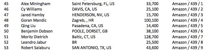 Mercier 1/14 no Evento #24, Ryan Riess Luta no #25 & Mais 103