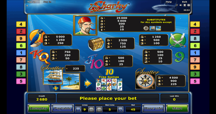 top online casino sizzling hot free game