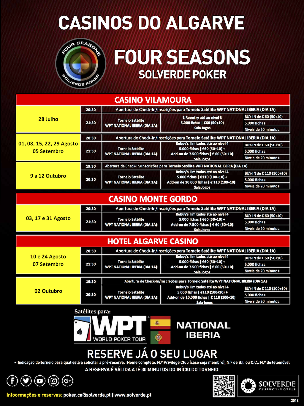 Dois Satélites WPT NationaI Iberia nos Casinos do Algarve Esta Semana 101