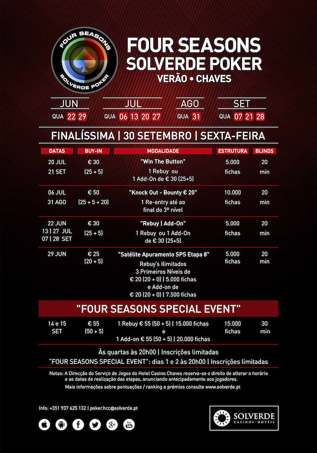 Última Etapa Four Seasons Solverde Poker Verão - Hoje às 20:00 no Hotel Casino Chaves 101