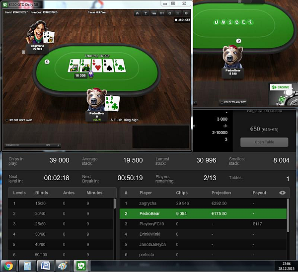 Unibet Poker Uvodi Novu Programsku Platformu 101