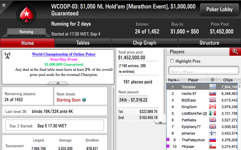 WCOOP '16: Julinho, RuiNF e Jorginho ITM no #3; RuiNF, Marques e Naza  no Dia 2 do #10 101