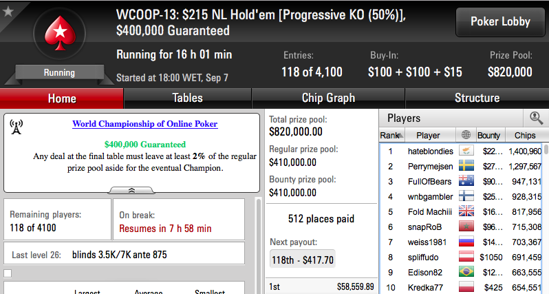 WCOOP '16: Luis Dono no Dia 2 do Evento #14 & Mais 102