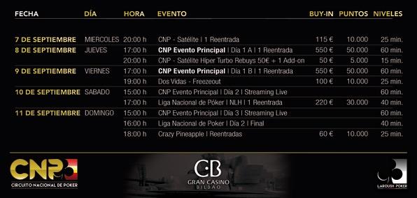 El CNP vuelve a Bilbao para emular los espectaculares resultados de 2015 101