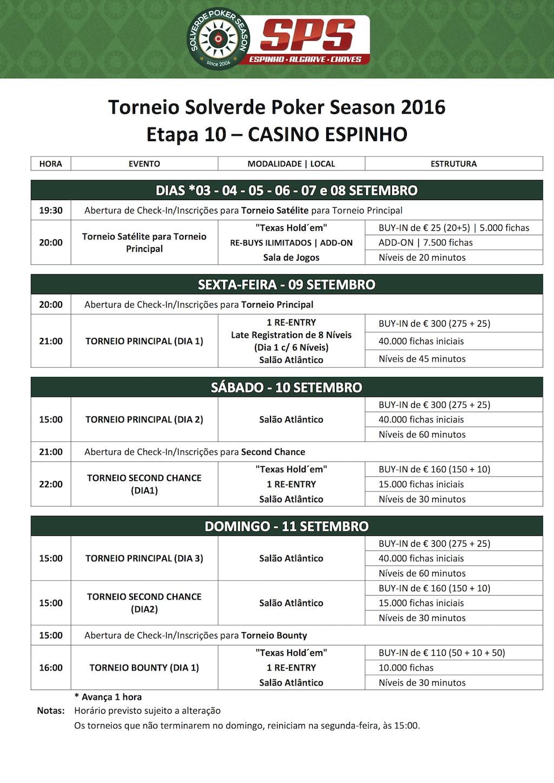 Eugénio Bastos Lidera Dia 1 da Etapa #10 Solverde Poker Season 2016 101