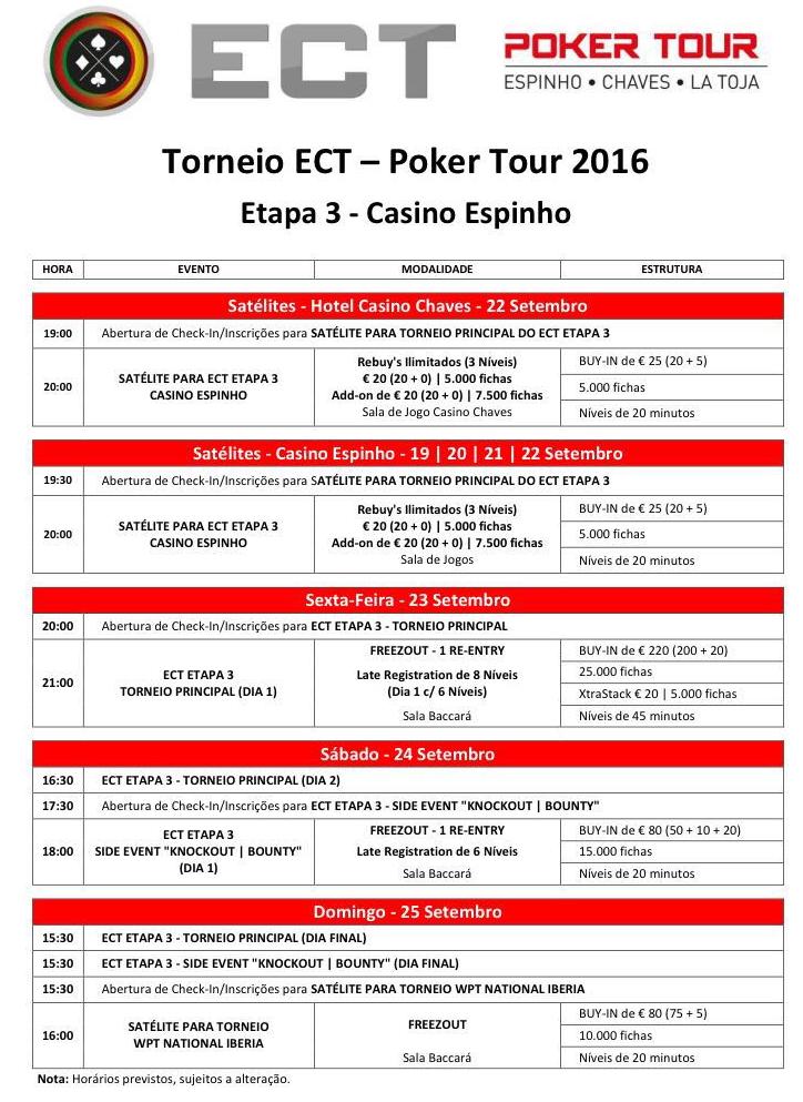 Etapa #3 ECT Poker Tour Arranca Hoje às 21:00 no Casino de Espinho 101