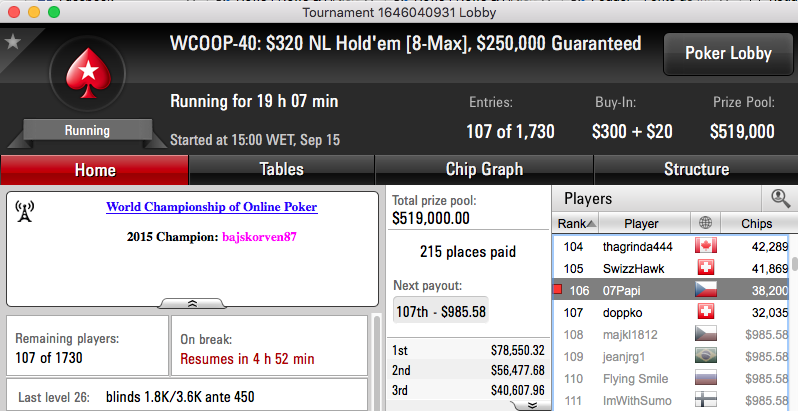 WCOOP '16: Julio Ribeiro ITM e 07Papi no Dia 2 do Evento #40 101