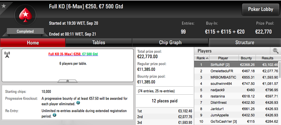 RuiNF Vence €250 Full KO da PokerStars FR & Mais 101