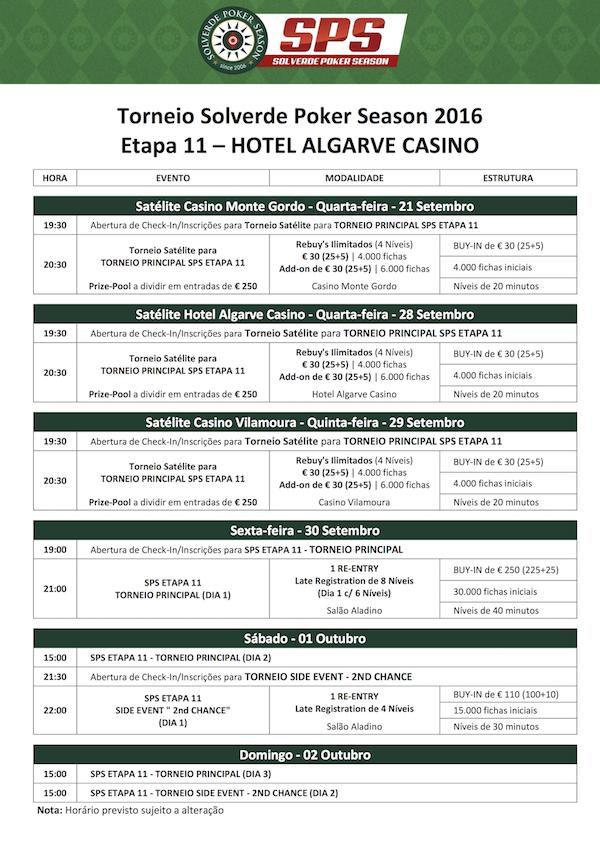 Etapa #11 Solverde Poker Season de 30 de Setembro a 2 de Outubro em Portimão 101