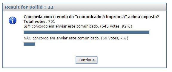 Votação ANAon - SIM Ganha com 92% dos Votos 101