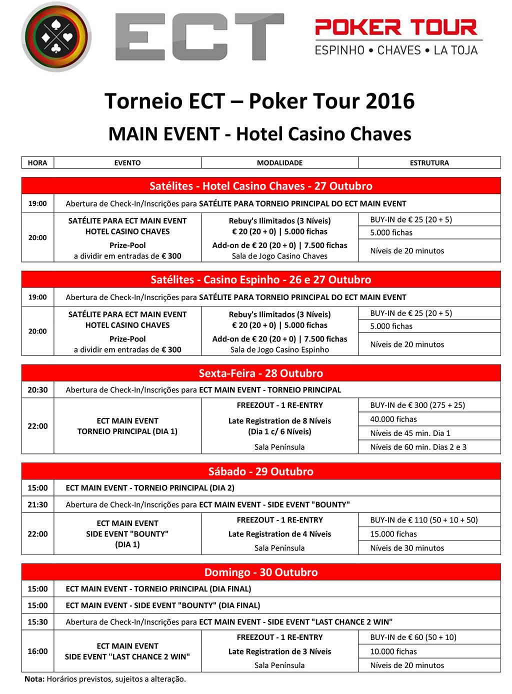 Main Event ECT Poker Tour - 28 a 31 de Outubro em Chaves Já com €6.580 no Prize Pool 101