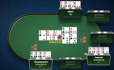 "The Railbird Report: The Top 10 ""Recreational"" Poker Players 111"