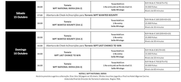 WPT Wanted Bounty Hoje às 18:00 no Casino de Vilamoura 101