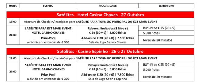 Satélites Main Event ECT Poker Tour 26 e 27 de Outubro em Espinho e Chaves 101