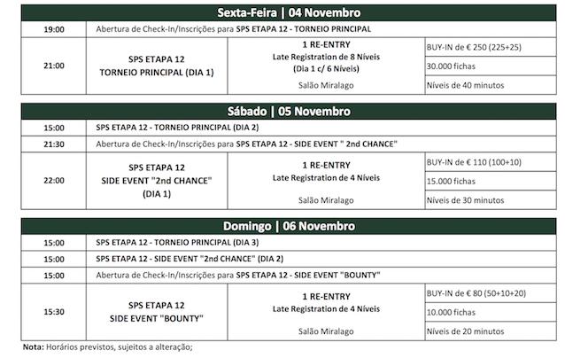 Etapa #12 Solverde Poker Season Arranca hoje às 21:00 em Vilamoura 101