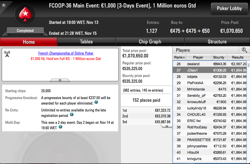 Joel Dias 27º Main Event FCOOP & Mais 101