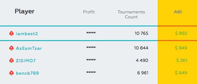 Online Poker Tournament Awards 2016: Categorias e Nomeados 104
