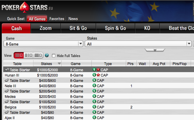 PokerStars Introduz CAP nas Rondas de NLH e PLO do 8-Game Mix 101