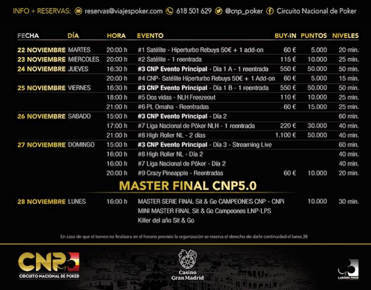 Llega el momento del año en el Circuito Nacional de Poker 2016 101