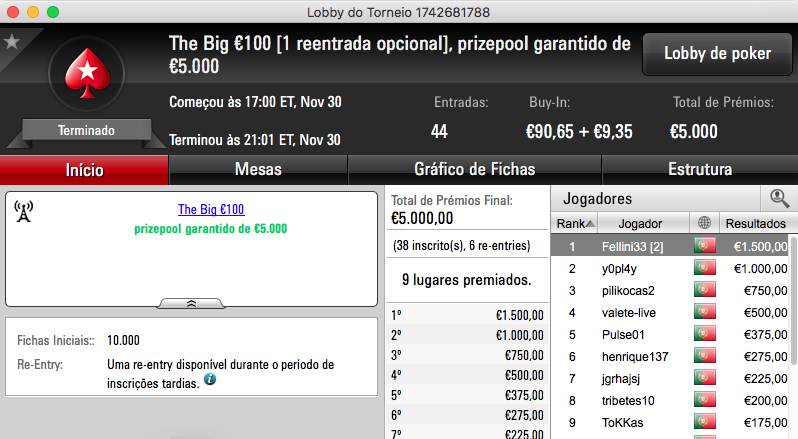 "Nuno ""Fellini"" Teixeira Vence Big €100 PokerStars.PT (€1.500) & Mais 101"