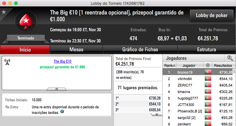 "Nuno ""Fellini"" Teixeira Vence Big €100 PokerStars.PT (€1.500) & Mais 104"