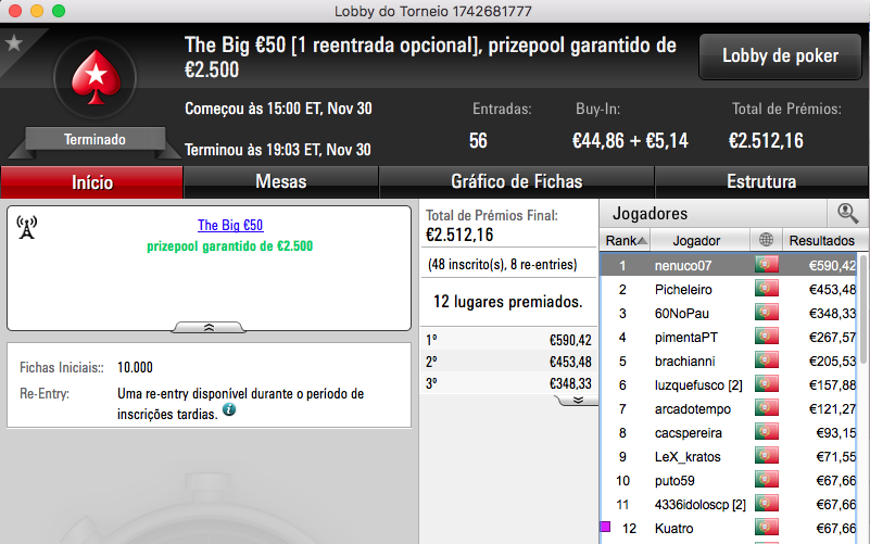 "Nuno ""Fellini"" Teixeira Vence Big €100 PokerStars.PT (€1.500) & Mais 103"