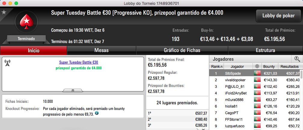 tribetes10 Vence Super Tuesday €100; Charlie o Warm-Up e SlbSpade o Battle 103