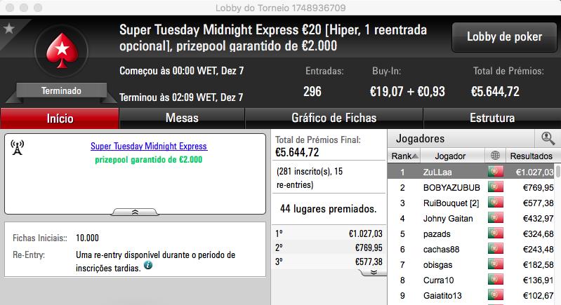 tribetes10 Vence Super Tuesday €100; Charlie o Warm-Up e SlbSpade o Battle 105