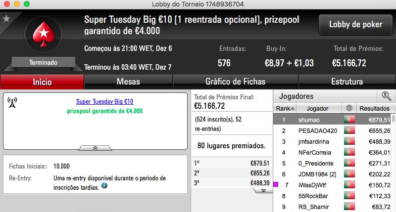 tribetes10 Vence Super Tuesday €100; Charlie o Warm-Up e SlbSpade o Battle 107