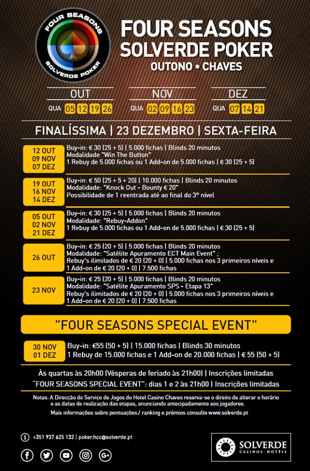 Four Seasons Solverde Poker Outono: Hoje às 21:00, Win The Button em Chaves 101