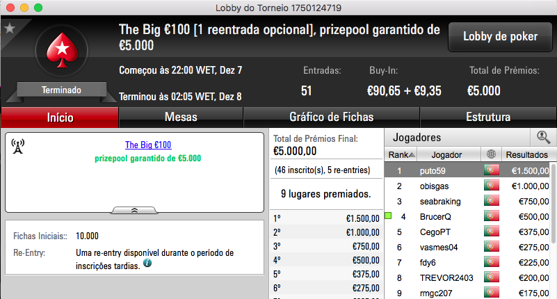 puto59 Vence The Big €100, cfaria6 o The Hot BigStack Turbo €50 & Mais 101
