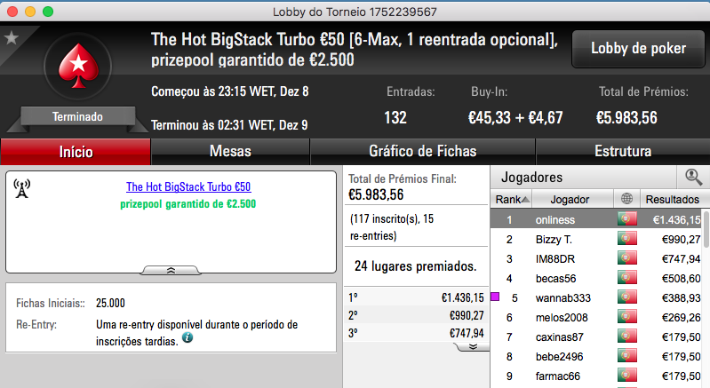 "RuiNF Vence The Big €100, Marco ""TiJoao"" Dias o The Big €50 & Mais 102"