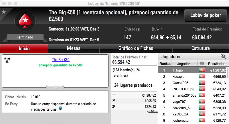 "RuiNF Vence The Big €100, Marco ""TiJoao"" Dias o The Big €50 & Mais 103"