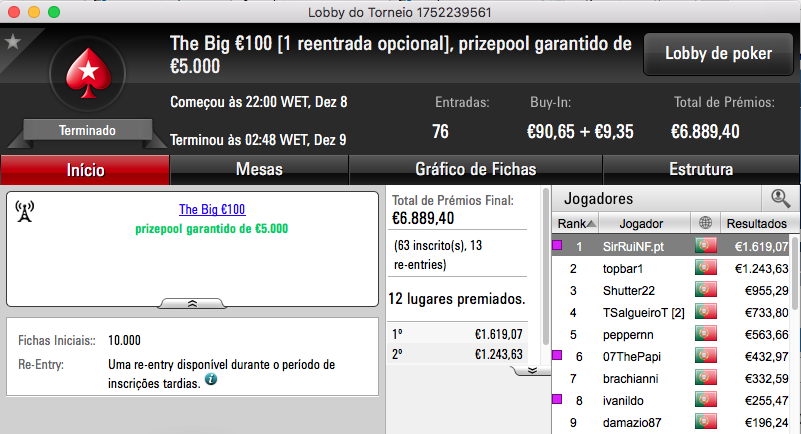 "RuiNF Vence The Big €100, Marco ""TiJoao"" Dias o The Big €50 & Mais 101"