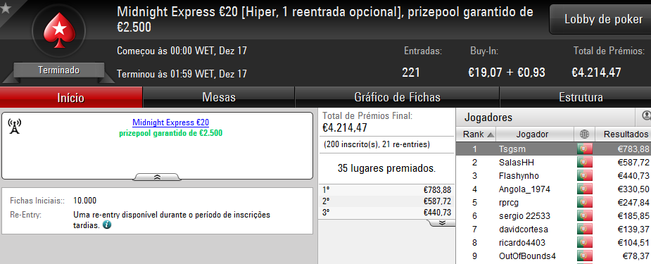 PokerStars.pt: Macpeidls Vence The Big €100; SE7E o The Hot BigStack Turbo €50 & Mais 103