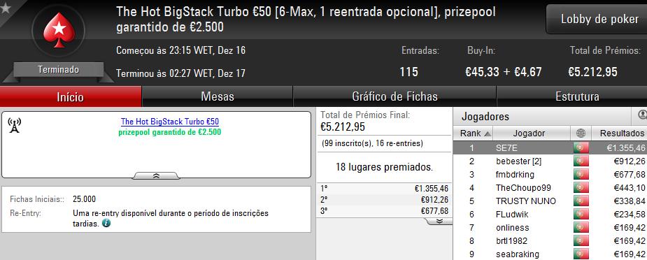 PokerStars.pt: Macpeidls Vence The Big €100; SE7E o The Hot BigStack Turbo €50 & Mais 102