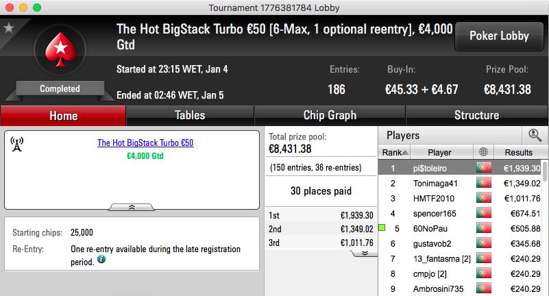 SuSanch0, pi$toleiro e Pitas_90 Brilham na PokerStars.pt 102