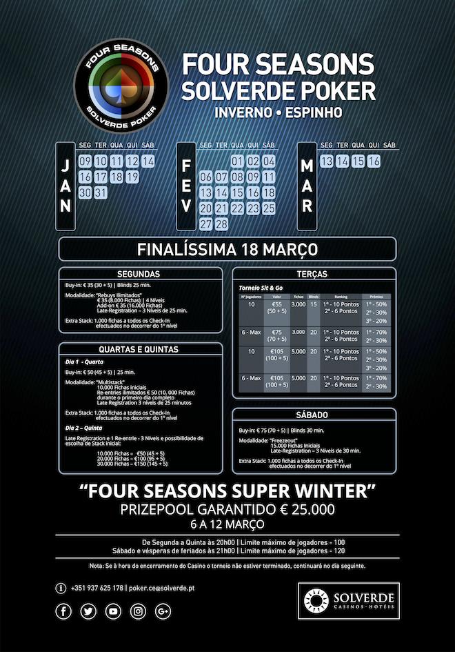 Four Seasons Solverde Poker Inverno Casino de Espinho Arranca a 9 de Janeiro 101