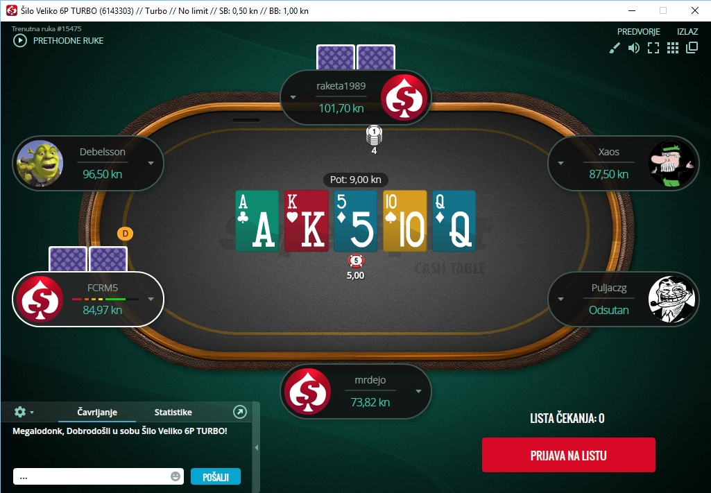 SuperSport Becomes First Licensed Online Poker Room in Croatia 102